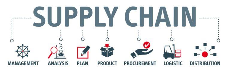 Descomplicando o que é Supply Chain
