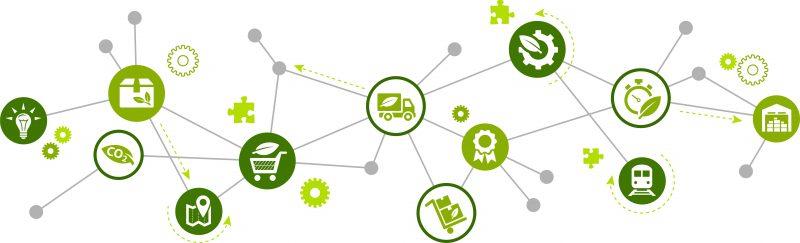 Green Supply Chain sustentável