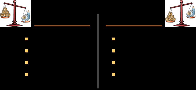 Efeitos da incerteza na cadeia CPFR